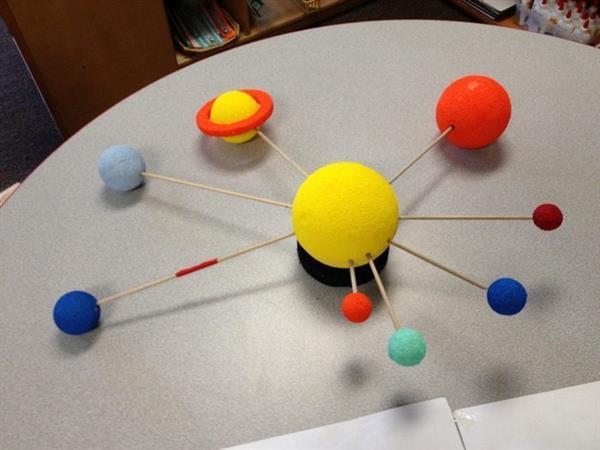 maquete sistema solar com palito