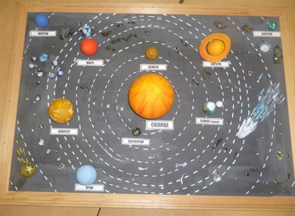 sistema solar na cartolina