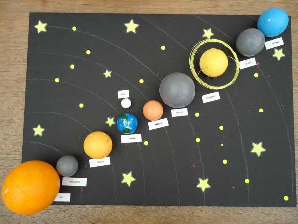 Maquete sistema Solar