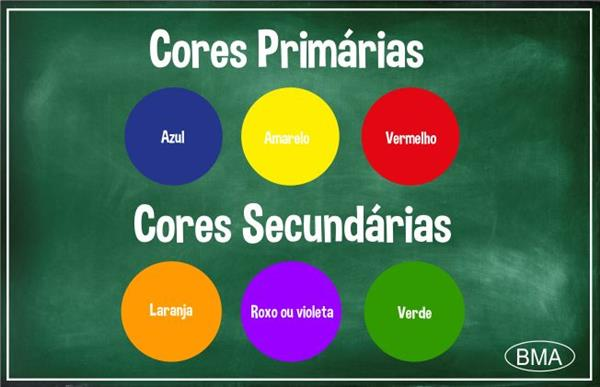Cores Primarias E Secundarias Bma