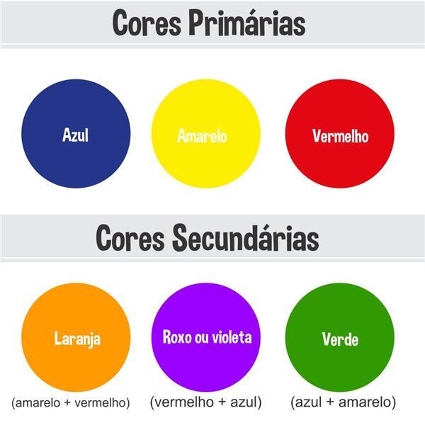 cores-primariás-e-secundárias